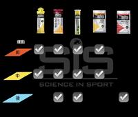 圖片 SiS -GO Isotonic 等滲透能量果膠