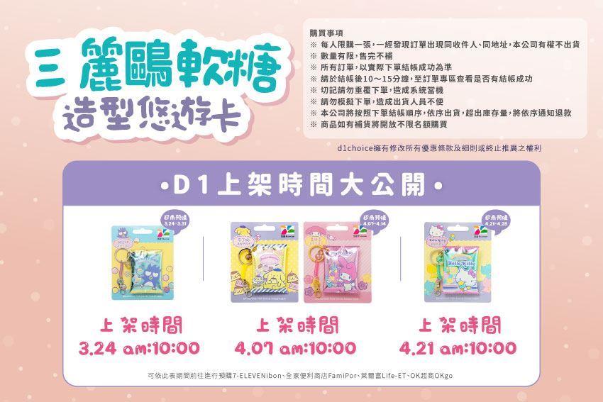 最新消息 三麗鷗軟糖3D造型悠遊卡
